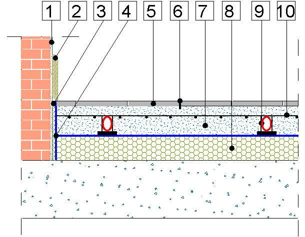 descrizione-pavimento-radiante-tubi-ovali